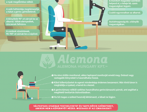 Home office ergonómia alapok